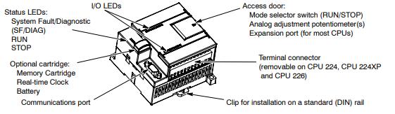 CPU S7-200